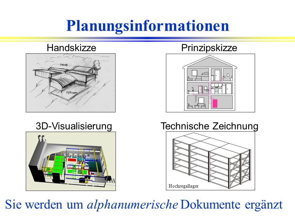 Der Bauprozess und die Beteiligten Bauherrschaft Bauunternehmung Handel/Produkte Projektleitung Fachplaner Architekt Gemeinsame Sprache Behörde