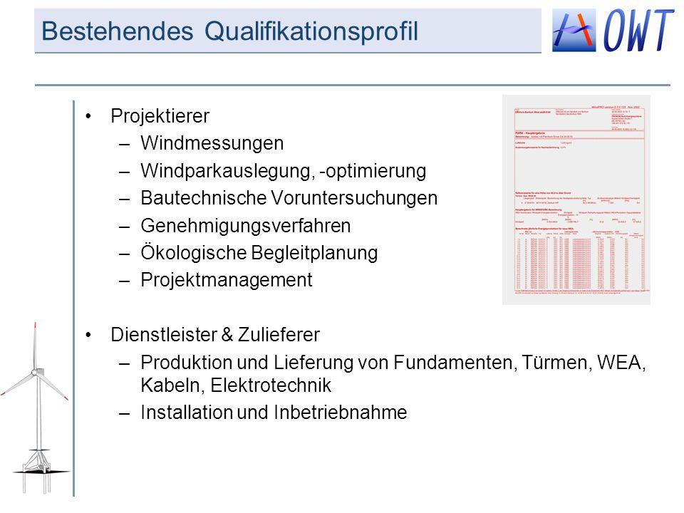 Bestehendes Qualifikationsprofil Projektierer –Windmessungen –Windparkauslegung, -optimierung –Bautechnische Voruntersuchungen –Genehmigungsverfahren