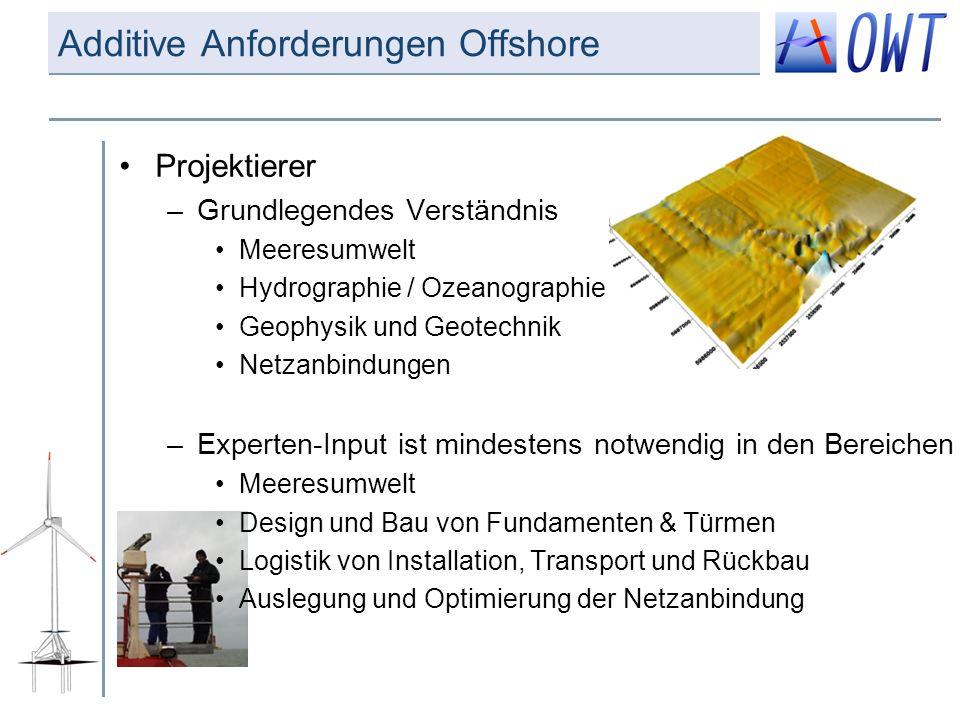 Additive Anforderungen Offshore Projektierer –Grundlegendes Verständnis Meeresumwelt Hydrographie / Ozeanographie Geophysik und Geotechnik Netzanbindu