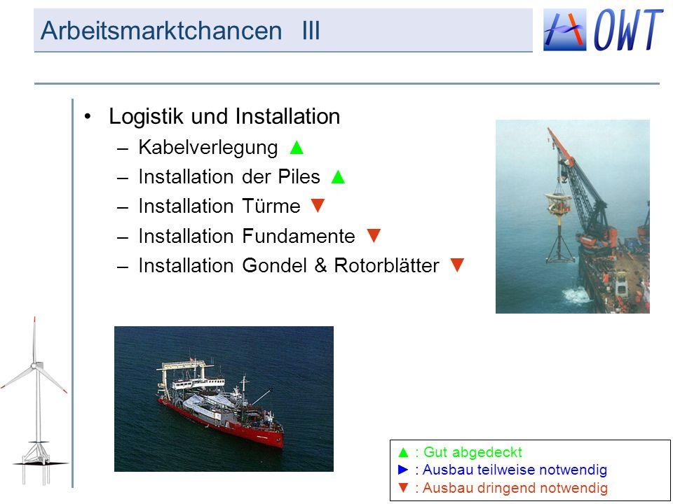 Arbeitsmarktchancen III Logistik und Installation –Kabelverlegung –Installation der Piles –Installation Türme –Installation Fundamente –Installation G