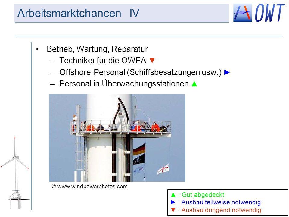 Arbeitsmarktchancen IV Betrieb, Wartung, Reparatur –Techniker für die OWEA –Offshore-Personal (Schiffsbesatzungen usw.) –Personal in Überwachungsstati