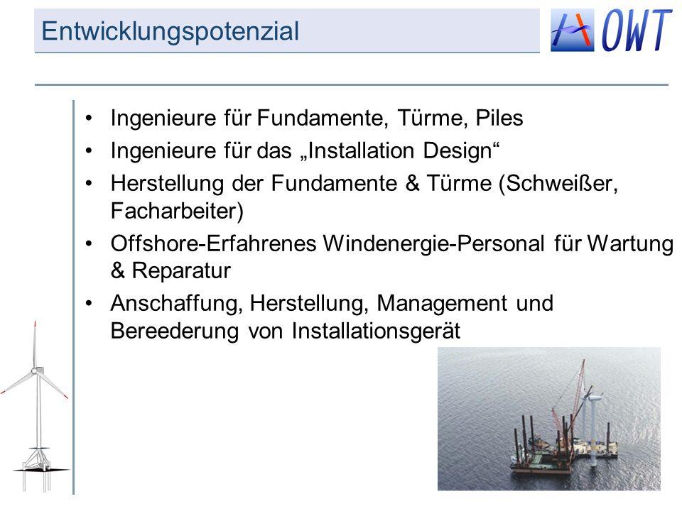 Entwicklungspotenzial Ingenieure für Fundamente, Türme, Piles Ingenieure für das Installation Design Herstellung der Fundamente & Türme (Schweißer, Fa