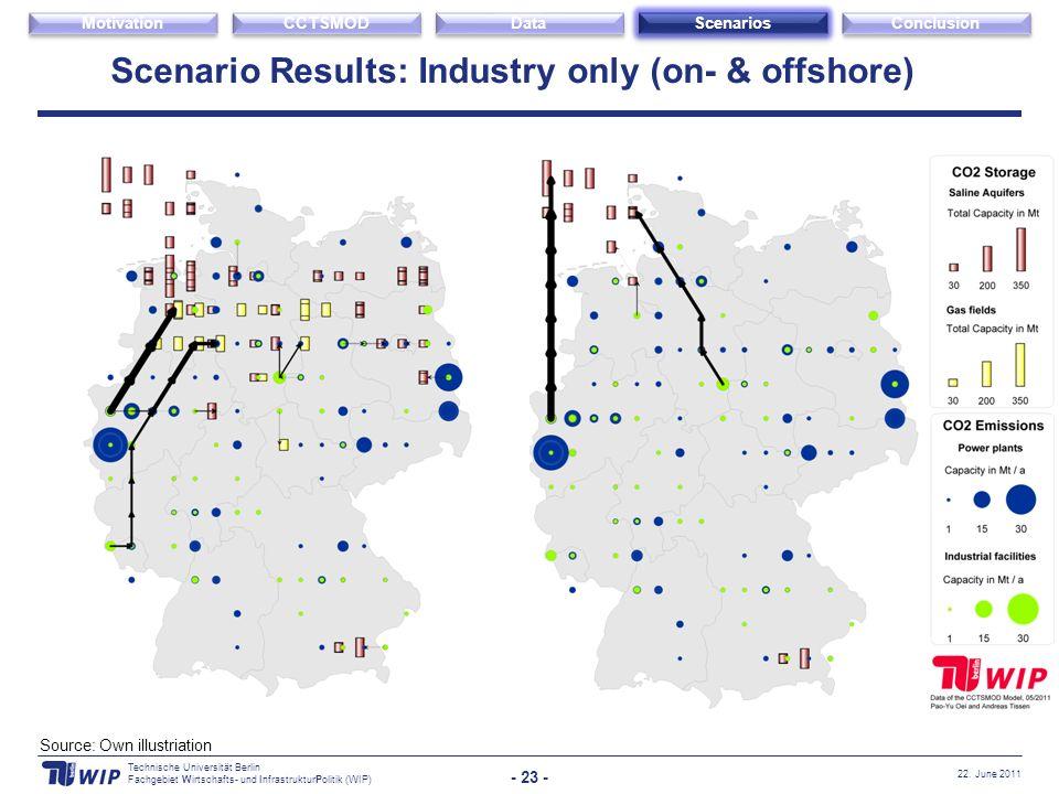- 23 - Technische Universität Berlin Fachgebiet Wirtschafts- und InfrastrukturPolitik (WIP) 22.