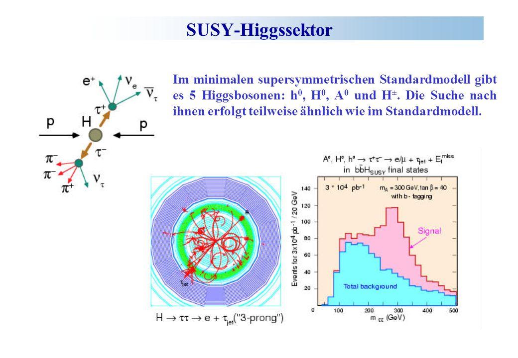 SUSY-Higgssektor Im minimalen supersymmetrischen Standardmodell gibt es 5 Higgsbosonen: h 0, H 0, A 0 und H ±. Die Suche nach ihnen erfolgt teilweise
