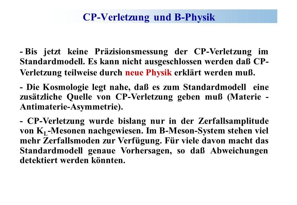 CP-Verletzung und B-Physik -Bis jetzt keine Präzisionsmessung der CP-Verletzung im Standardmodell. Es kann nicht ausgeschlossen werden daß CP- Verletz