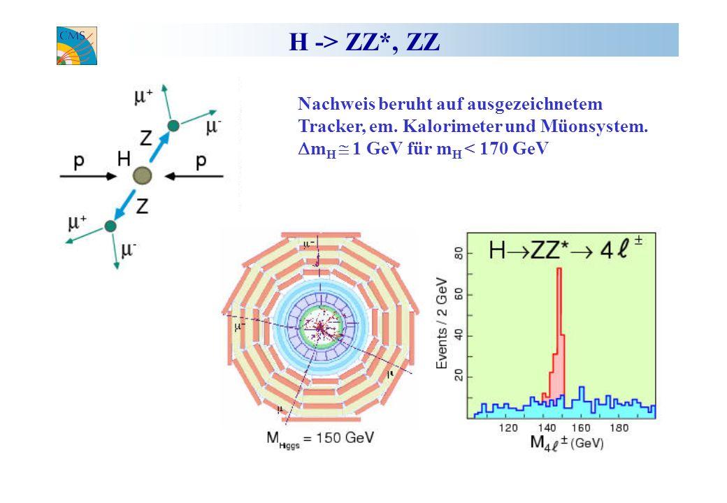 H -> ZZ*, ZZ Nachweis beruht auf ausgezeichnetem Tracker, em. Kalorimeter und Müonsystem. m H 1 GeV für m H < 170 GeV