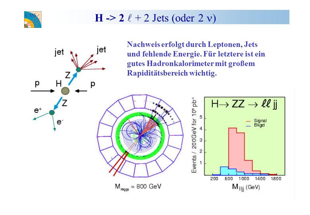Standardmodell-Higgs in ATLAS Signifikanzen für 30 und 100 fb -1