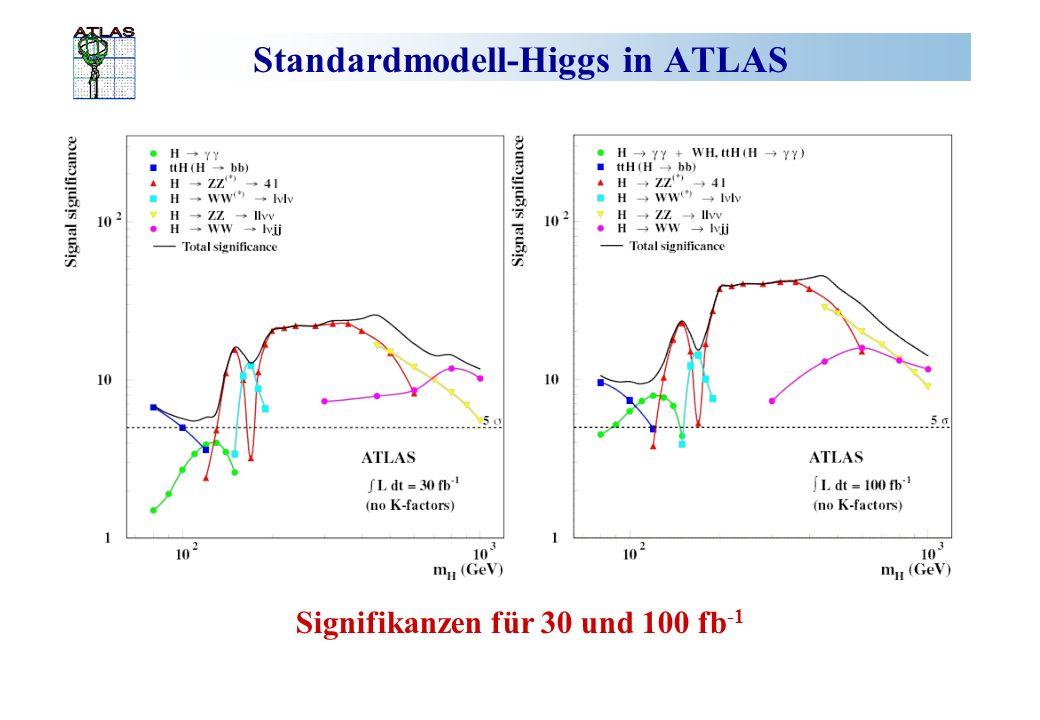 CKM-Matrix V ud V us V ub V CKM = V cd V cs V cb = V CKM (3) + V CKM V td V ts V tb () 1- 2 i V CKM (3) = - 1- 2 /2 A 2 A 3 (1- -i ) -A 2 1 () Vij sind proportional zur Stärke der Kopplung von down- artigen (d, s, b) und up-artigen Quarks (u, c, t) an W ±.