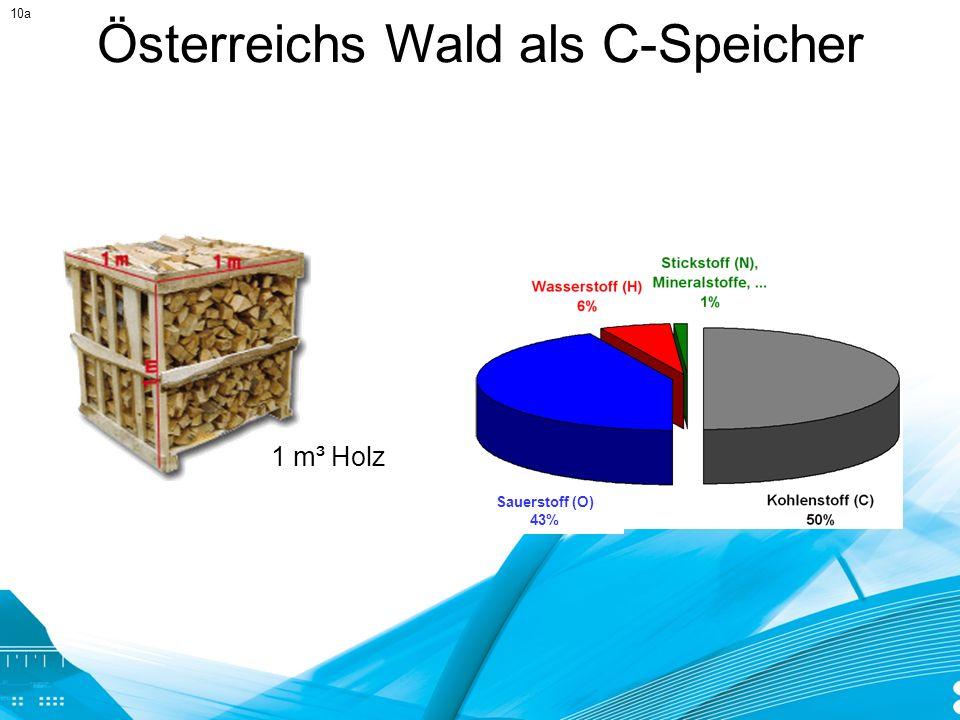 Österreichs Wald als C-Speicher 1 m³ Holz Sauerstoff (O) 43% 10a