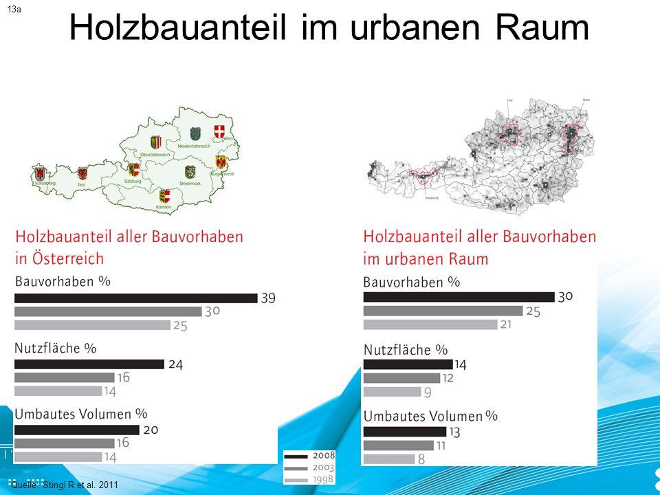 Holzbauanteil im urbanen Raum Quelle: Stingl R et al. 2011 13a