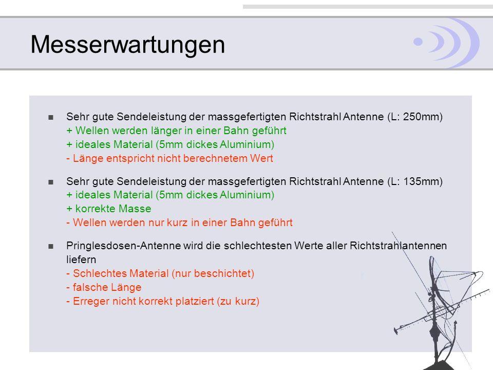 Sehr gute Sendeleistung der massgefertigten Richtstrahl Antenne (L: 250mm) + Wellen werden länger in einer Bahn geführt + ideales Material (5mm dickes