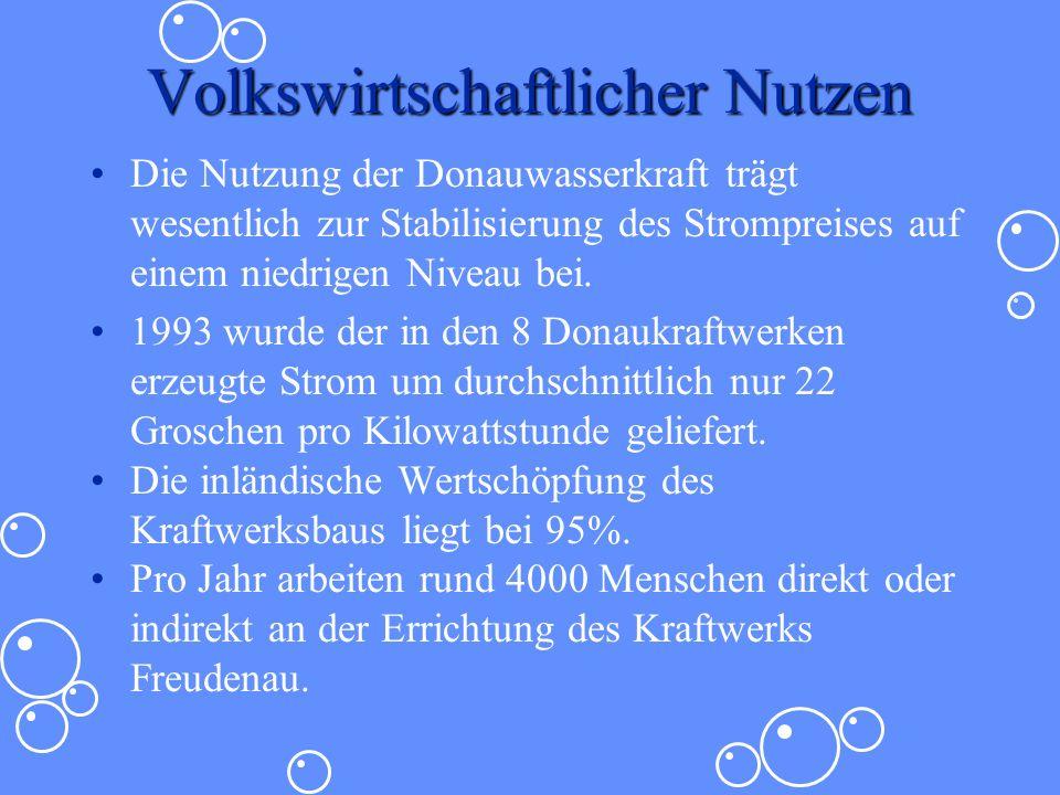 Volkswirtschaftlicher Nutzen Die Nutzung der Donauwasserkraft trägt wesentlich zur Stabilisierung des Strompreises auf einem niedrigen Niveau bei. 199