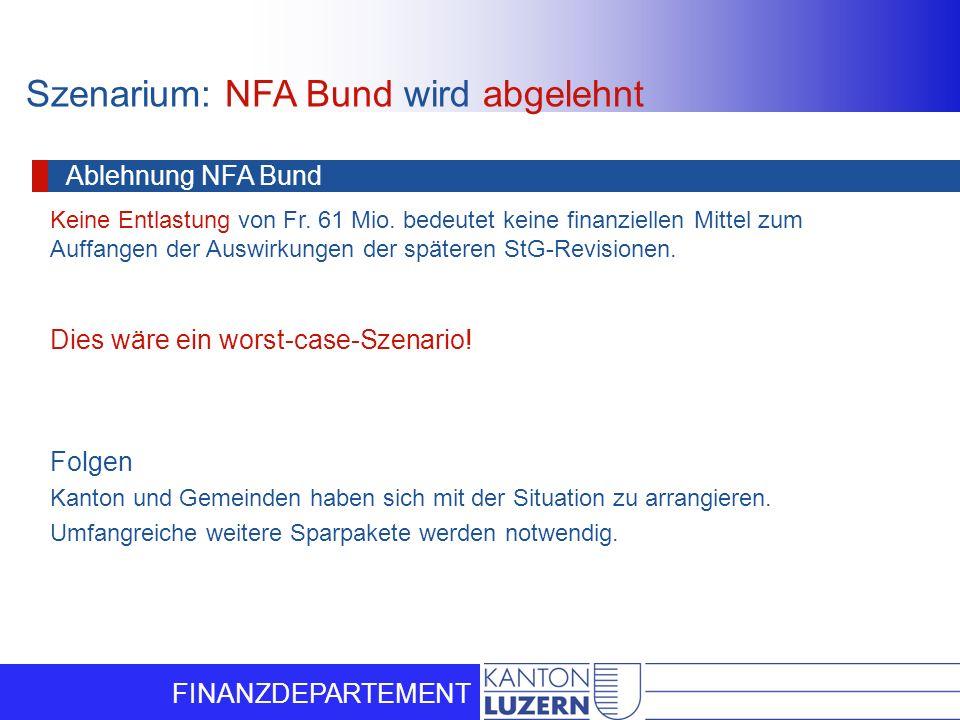FINANZDEPARTEMENT Ablehnung NFA Bund Folgen Kanton und Gemeinden haben sich mit der Situation zu arrangieren. Umfangreiche weitere Sparpakete werden n