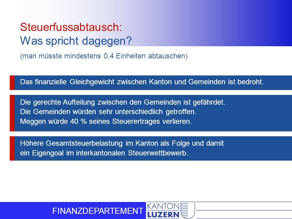 FINANZDEPARTEMENT Steuerfussabtausch: Was spricht dagegen? (man müsste mindestens 0,4 Einheiten abtauschen) Das finanzielle Gleichgewicht zwischen Kan