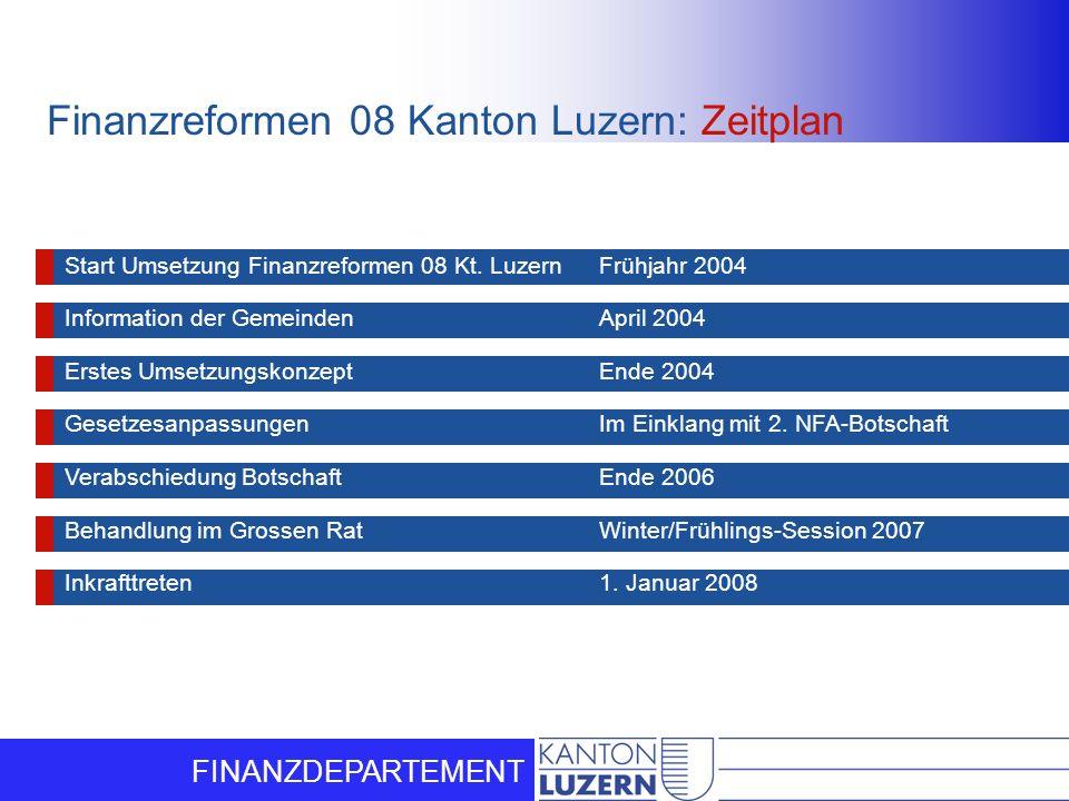 FINANZDEPARTEMENT Finanzreformen 08 Kanton Luzern: Zeitplan Start Umsetzung Finanzreformen 08 Kt. LuzernFrühjahr 2004 Information der GemeindenApril 2