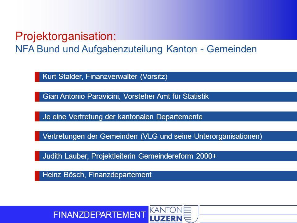 FINANZDEPARTEMENT Projektorganisation: NFA Bund und Aufgabenzuteilung Kanton - Gemeinden Kurt Stalder, Finanzverwalter (Vorsitz) Gian Antonio Paravici