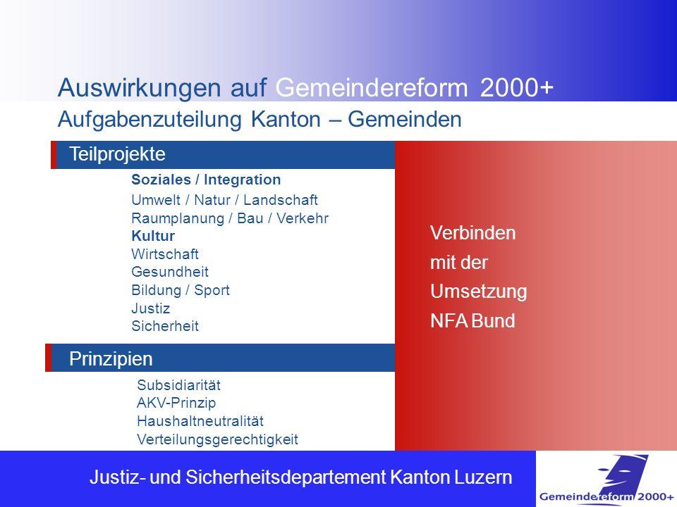 FINANZDEPARTEMENT Auswirkungen auf Gemeindereform 2000+ Aufgabenzuteilung Kanton – Gemeinden Justiz- und Sicherheitsdepartement Kanton Luzern Teilproj