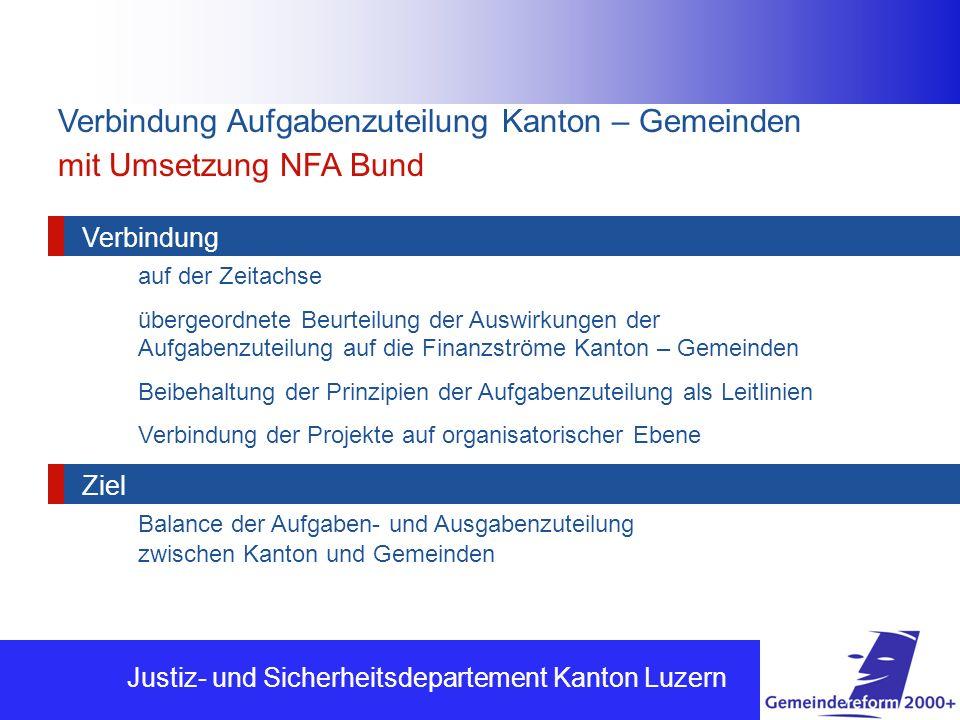 FINANZDEPARTEMENT Justiz- und Sicherheitsdepartement Kanton Luzern Verbindung Aufgabenzuteilung Kanton – Gemeinden mit Umsetzung NFA Bund Balance der