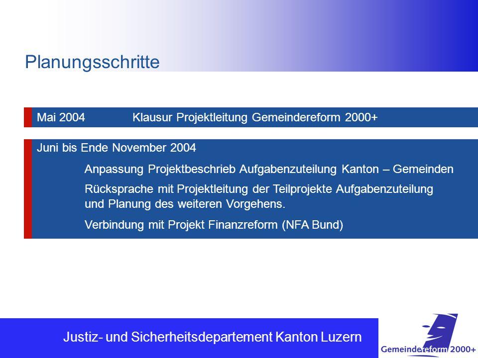 FINANZDEPARTEMENT Justiz- und Sicherheitsdepartement Kanton Luzern Planungsschritte Mai 2004Klausur Projektleitung Gemeindereform 2000+ Juni bis Ende