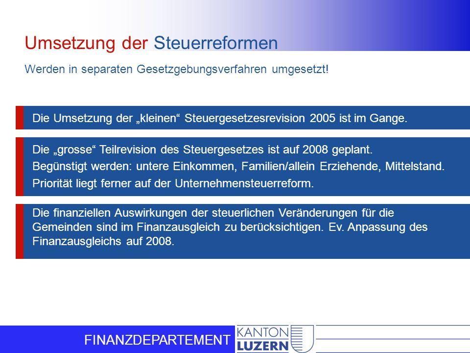 FINANZDEPARTEMENT Lösungsvorschläge vom Kanton Gemeinsames und koordiniertes Vorgehen Gleichzeitiges Inkrafttreten von NFA Bund, und Aufgabenzuteilung Kanton auf 1.1.2008 (Beachtung der StG-Revision) Beachtung der finanziellen Auswirkungen (u.a.