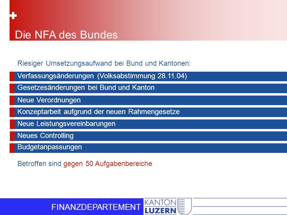 FINANZDEPARTEMENT Die NFA des Bundes Riesiger Umsetzungsaufwand bei Bund und Kantonen: Verfassungsänderungen (Volksabstimmung 28.11.04) Gesetzesänderu