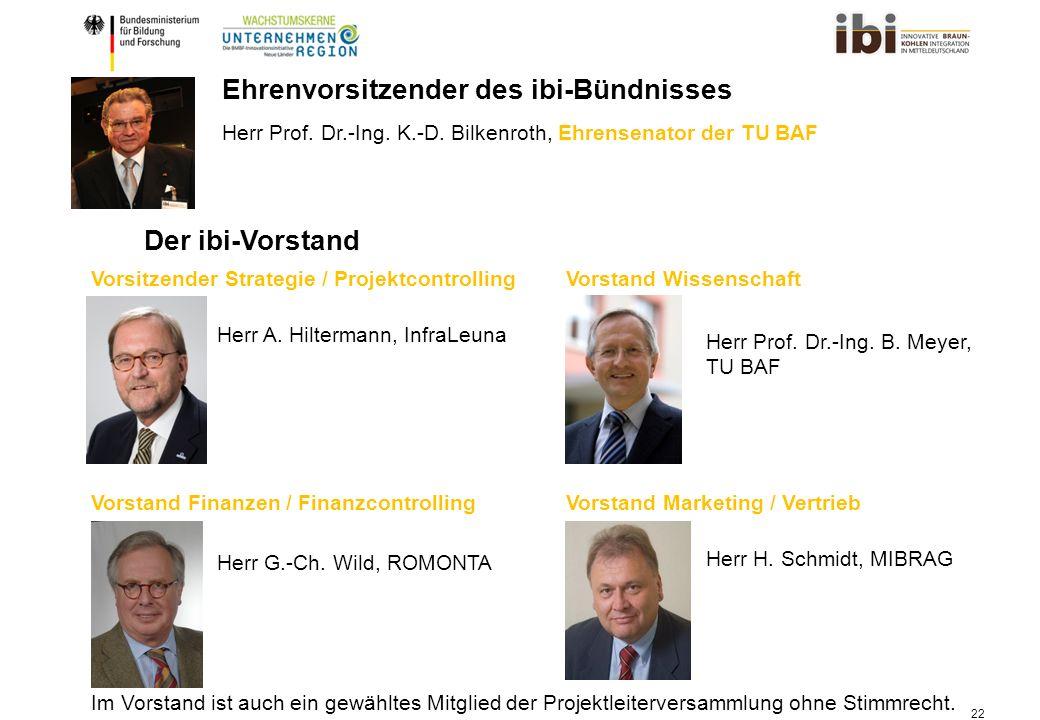 22 Der ibi-Vorstand Vorsitzender Strategie / Projektcontrolling Herr A.