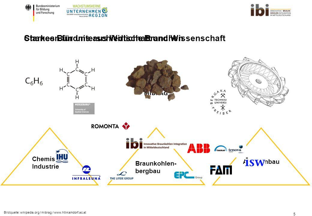 5 Braunkohlen- bergbau Anlagenbau Chemische Industrie Starkes Bündnis aus Wirtschaft und Wissenschaft Bildquelle: wikipedia.org / mibrag / www.htl-kaindorf.ac.at Chancen für unterschiedliche Branchen