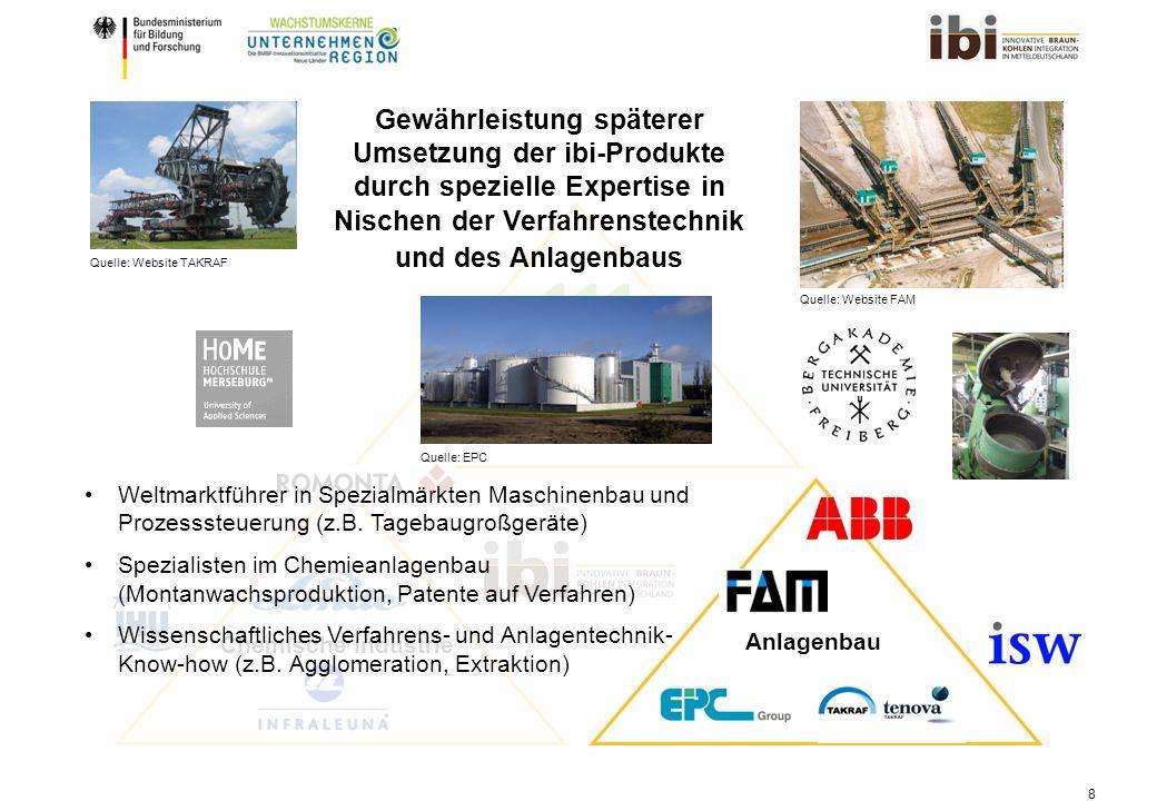 8 Chemische Industrie Braunkohlebergbau Anlagenbau Weltmarktführer in Spezialmärkten Maschinenbau und Prozesssteuerung (z.B.