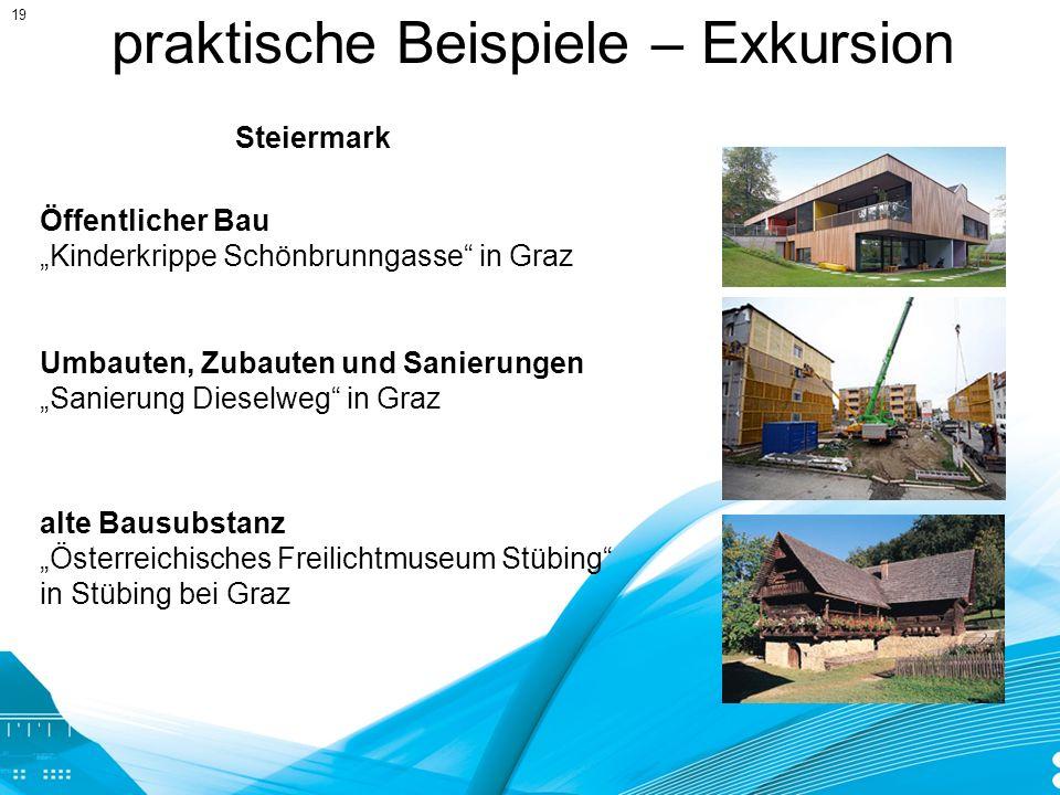 praktische Beispiele – Exkursion Umbauten, Zubauten und Sanierungen Sanierung Dieselweg in Graz Öffentlicher Bau Kinderkrippe Schönbrunngasse in Graz