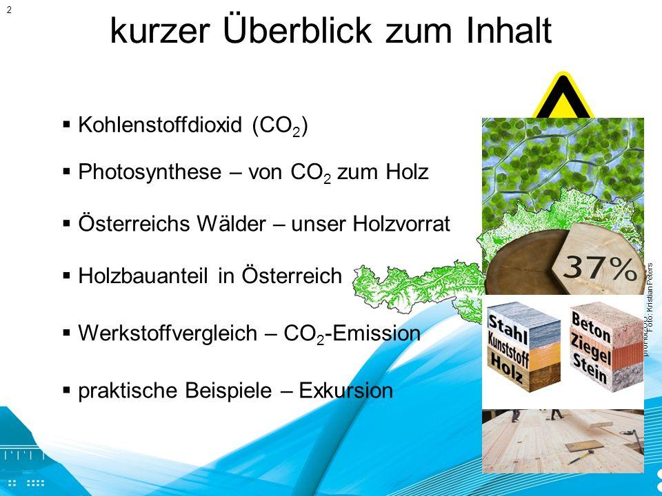Kohlenstoffdioxid – CO 2 ca.