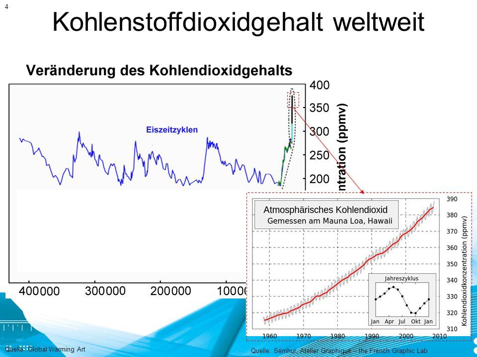 1 ha Wald ca.337 vfm Holz 916 kg CO 2 /m³ Holz ca.