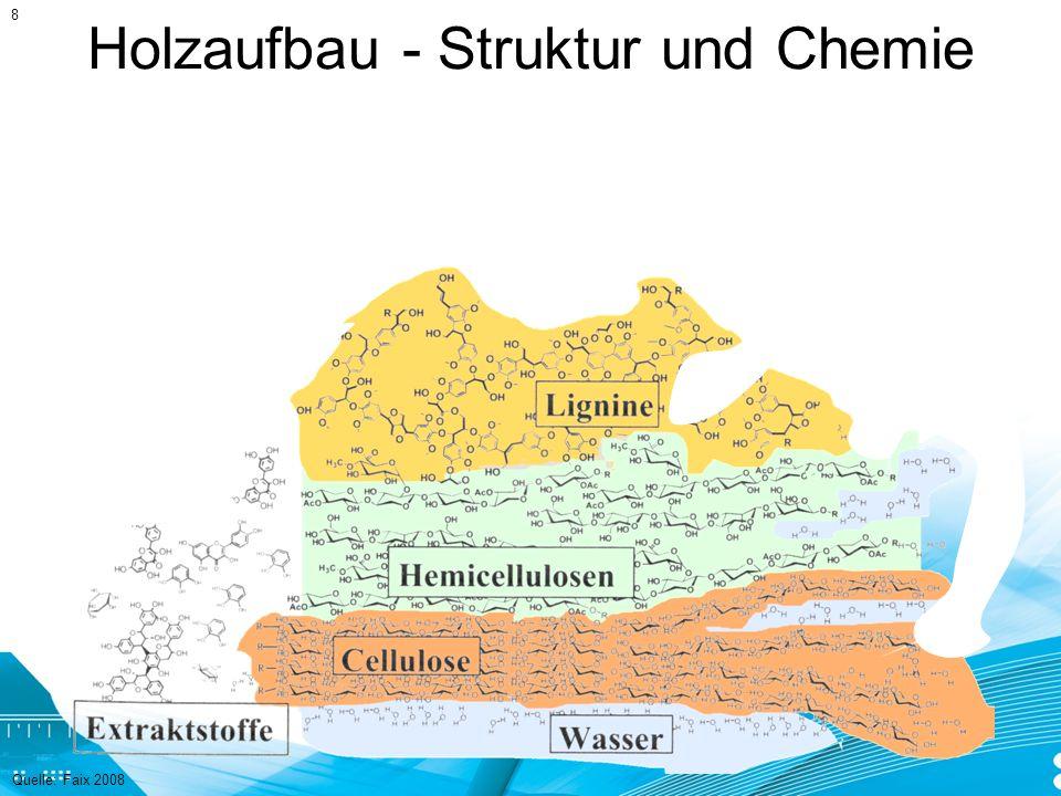 Österreichs Wald Fläche Österreichs: 83.879 km² Waldfläche Österreichs: ca.