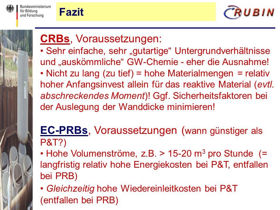Fazit CRBs, Voraussetzungen: Sehr einfache, sehr gutartige Untergrundverhältnisse und auskömmliche GW-Chemie - eher die Ausnahme.