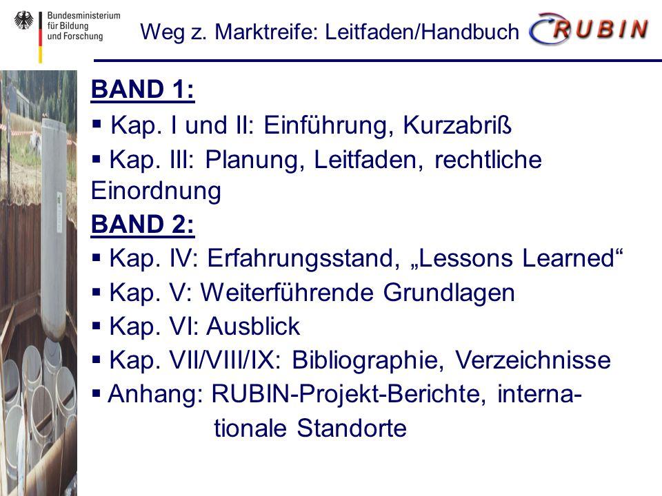 Weg z. Marktreife: Leitfaden/Handbuch BAND 1: Kap.