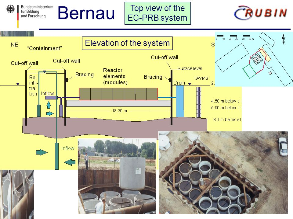 Bernau Elevation of the system Top view of the EC-PRB system