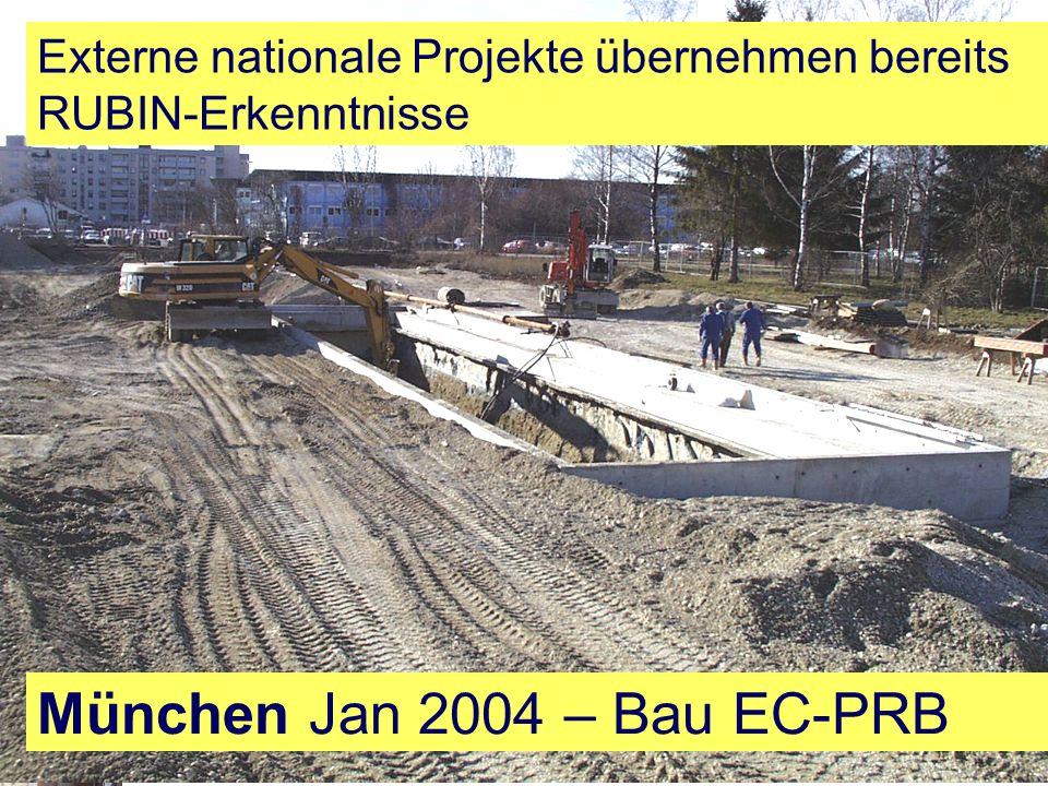 München Jan 2004 – Bau EC-PRB Externe nationale Projekte übernehmen bereits RUBIN-Erkenntnisse