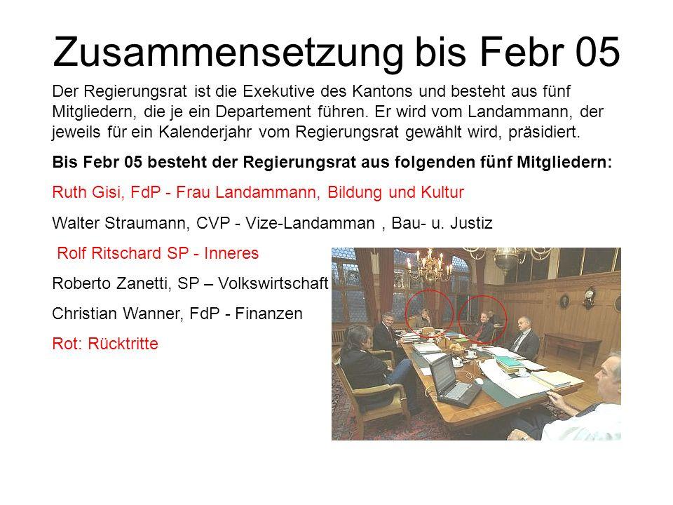 Zusammensetzung bis Febr 05 Der Regierungsrat ist die Exekutive des Kantons und besteht aus fünf Mitgliedern, die je ein Departement führen. Er wird v