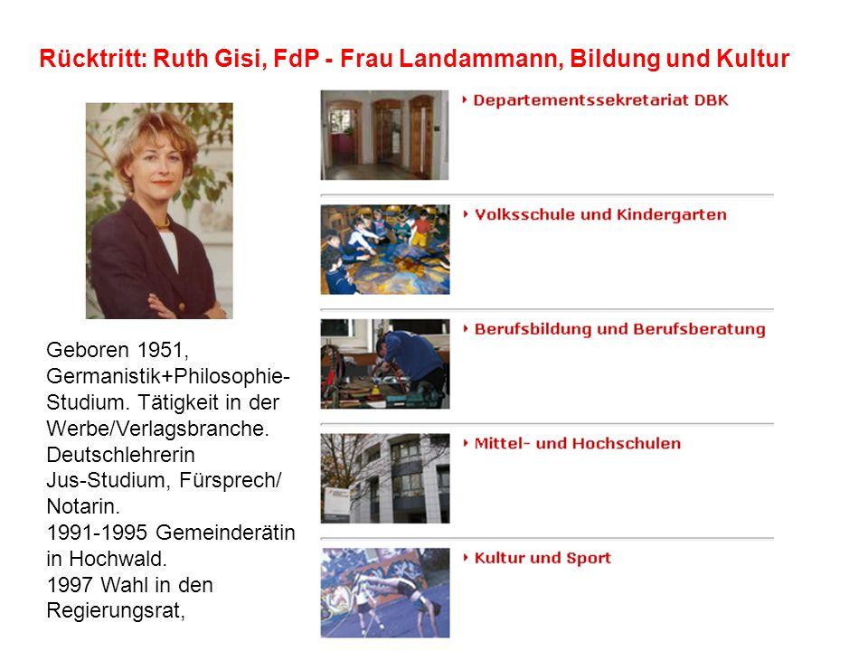 Rücktritt: Ruth Gisi, FdP - Frau Landammann, Bildung und Kultur Geboren 1951, Germanistik+Philosophie- Studium. Tätigkeit in der Werbe/Verlagsbranche.