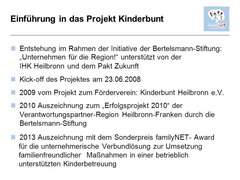 Einführung in das Projekt Kinderbunt Entstehung im Rahmen der Initiative der Bertelsmann-Stiftung: Unternehmen für die Region! unterstützt von der IHK