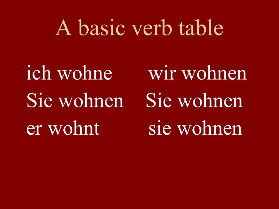 A basic verb table ich wohne wir wohnen Sie wohnen er wohnt sie wohnen
