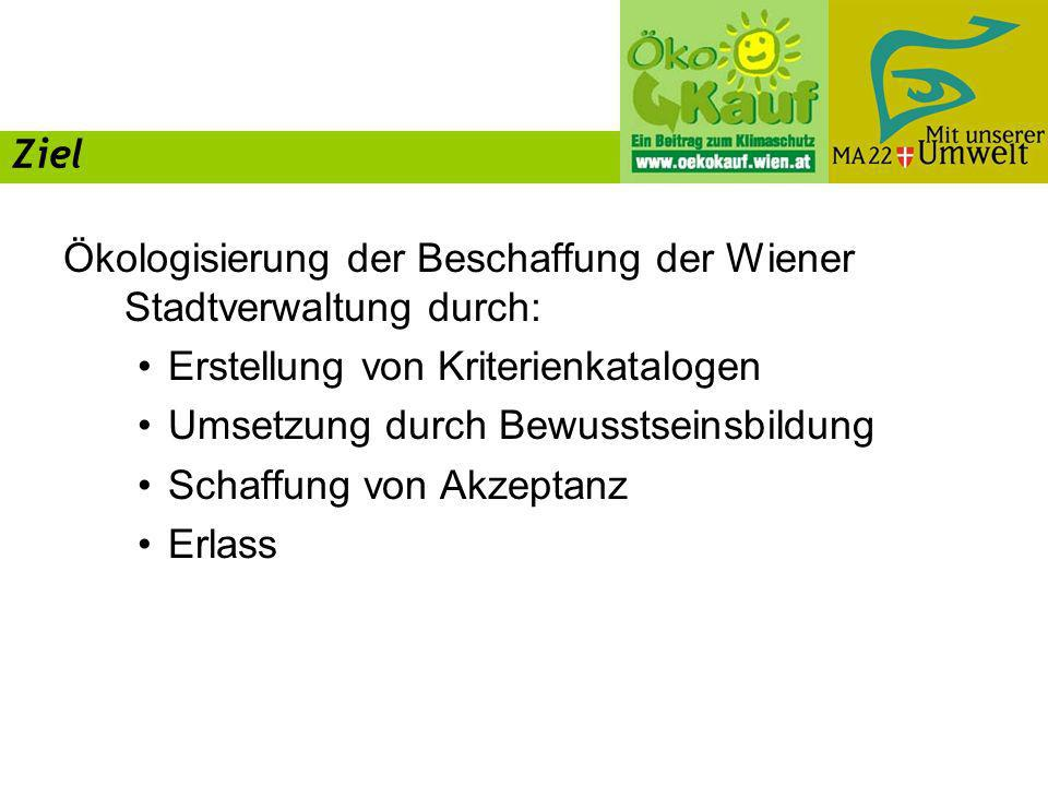Ziel Ökologisierung der Beschaffung der Wiener Stadtverwaltung durch: Erstellung von Kriterienkatalogen Umsetzung durch Bewusstseinsbildung Schaffung von Akzeptanz Erlass