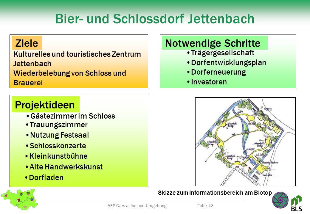 AEP Gars a. Inn und UmgebungFolie 12 Bier- und Schlossdorf Jettenbach Projektideen Gästezimmer im Schloss Nutzung Festsaal Schlosskonzerte Kleinkunstb