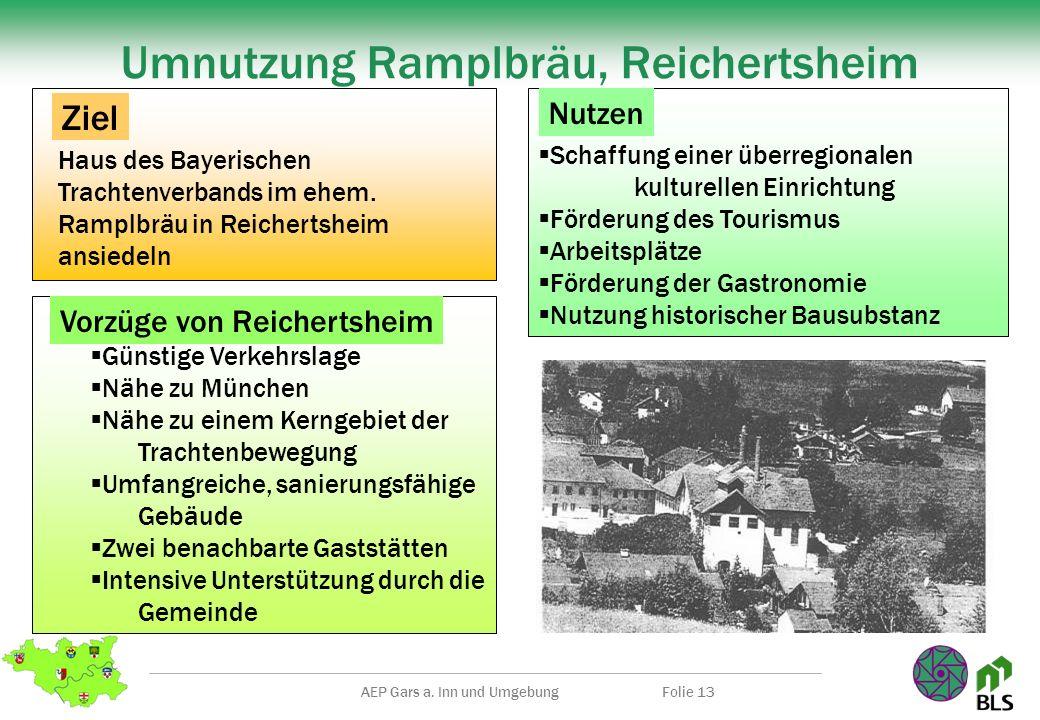 AEP Gars a. Inn und UmgebungFolie 13 Umnutzung Ramplbräu, Reichertsheim Günstige Verkehrslage Nähe zu München Nähe zu einem Kerngebiet der Trachtenbew