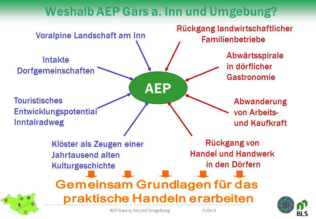 AEP Gars a. Inn und UmgebungFolie 2 AEP Rückgang landwirtschaftlicher Familienbetriebe Rückgang von Handel und Handwerk in den Dörfern Abwärtsspirale