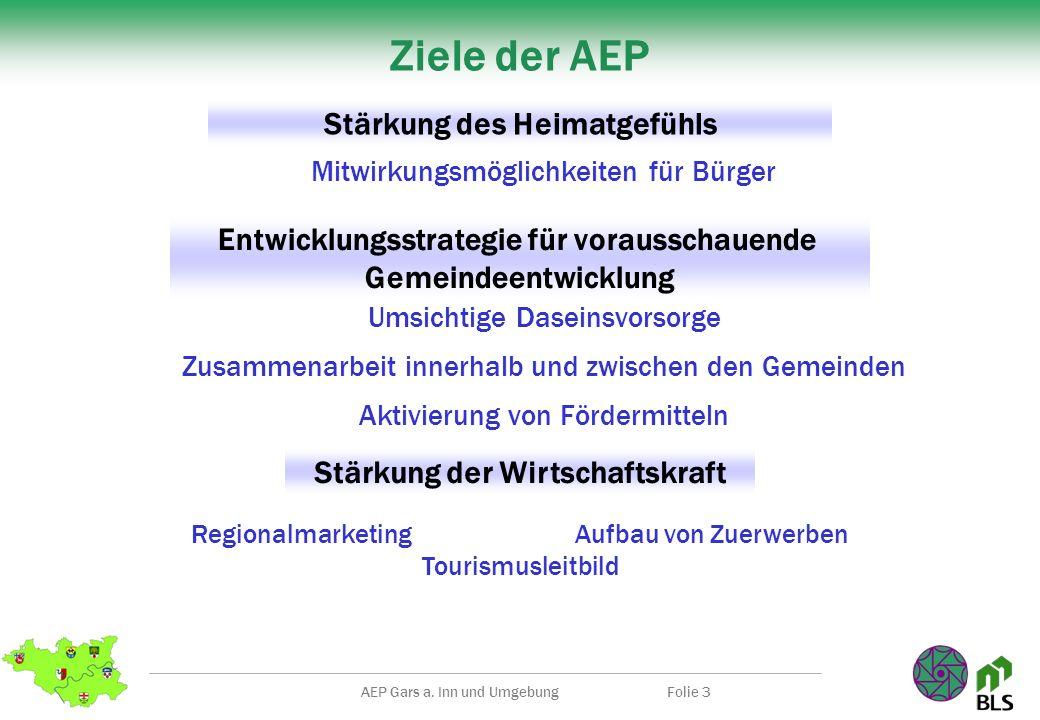 AEP Gars a. Inn und UmgebungFolie 3 Ziele der AEP Mitwirkungsmöglichkeiten für Bürger Stärkung des Heimatgefühls Umsichtige Daseinsvorsorge Zusammenar