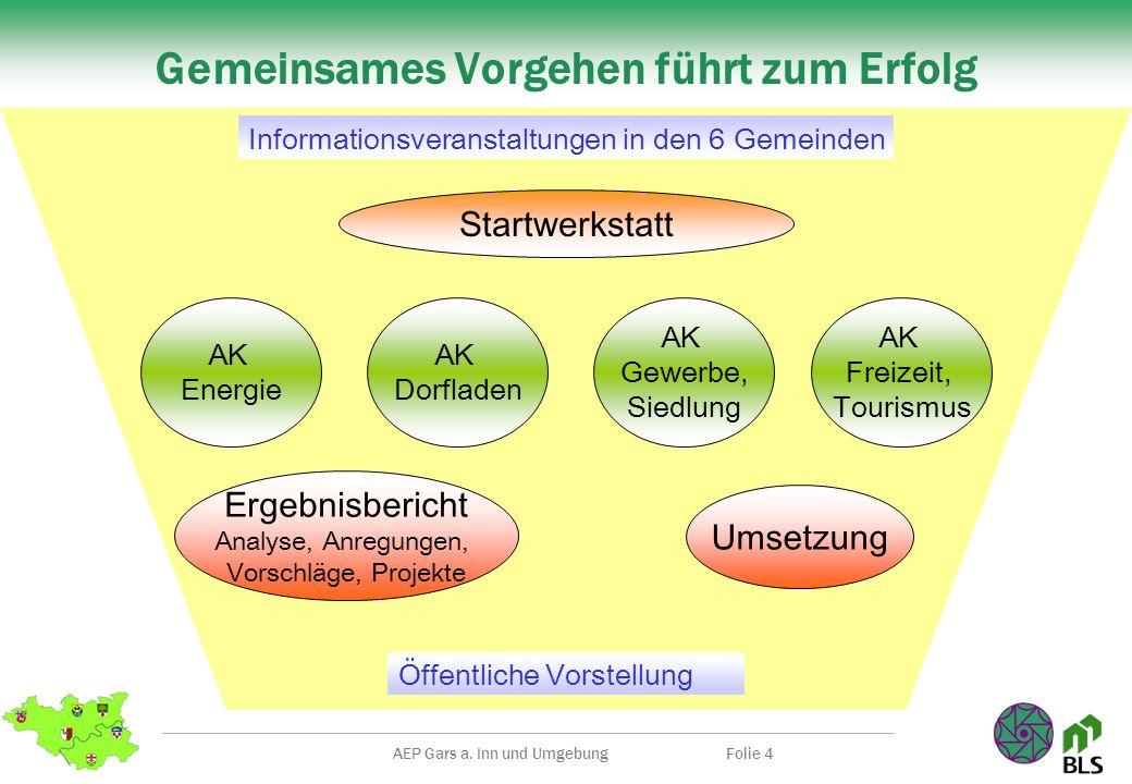 AEP Gars a. Inn und UmgebungFolie 4 Gemeinsames Vorgehen führt zum Erfolg Informationsveranstaltungen in den 6 Gemeinden Startwerkstatt AK Dorfladen A