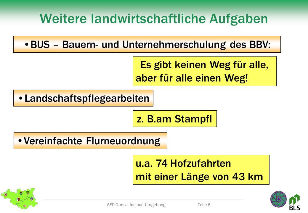 AEP Gars a.Inn und UmgebungFolie 19 Umsetzung der touristischen Ziele I Jährlicher tourist.