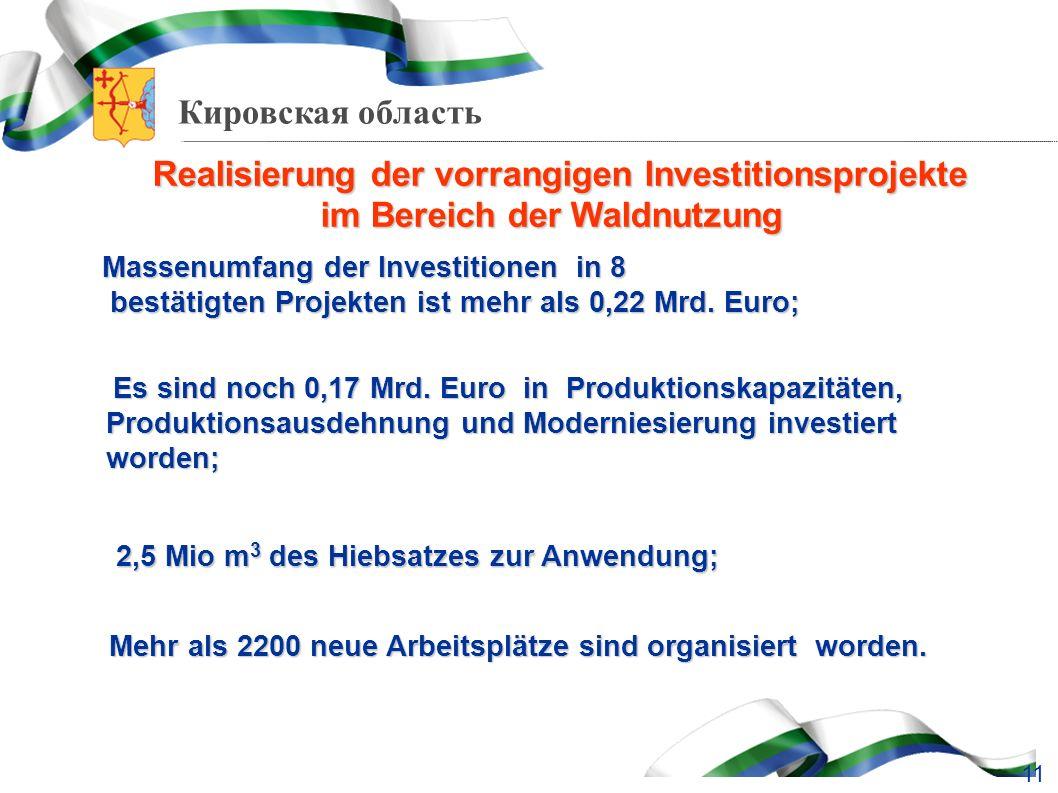 Кировская область Realisierung der vorrangigen Investitionsprojekte im Bereich der Waldnutzung im Bereich der Waldnutzung Massenumfang der Investition
