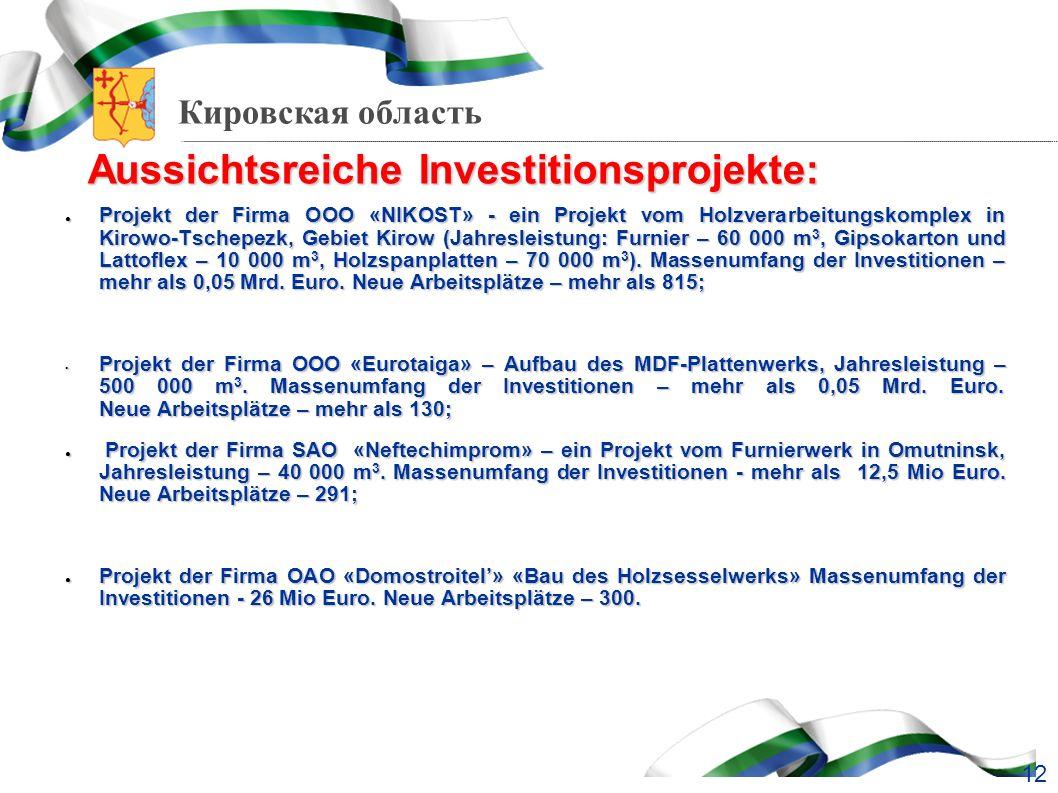 Кировская область Aussichtsreiche Investitionsprojekte: Projekt der Firma ООО «NIKOST» - ein Projekt vom Holzverarbeitungskomplex in Kirowo-Tschepezk,