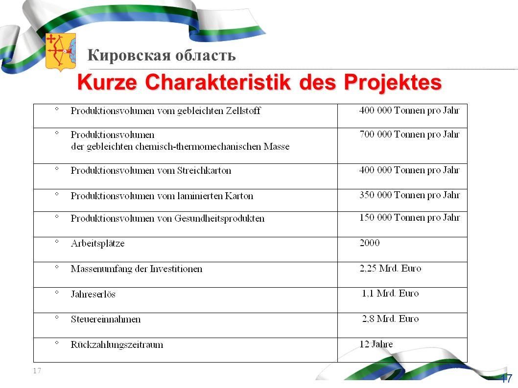 Кировская область 17 Kurze Charakteristik des Projektes Kurze Charakteristik des Projektes 17 17